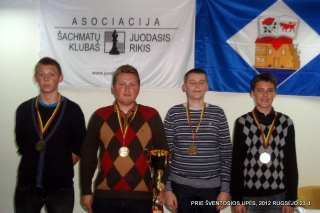 A-turnyro-nugaletojai-Kauno-Milsa